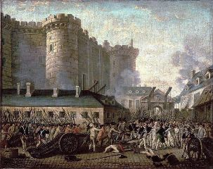 france history and timeline overview