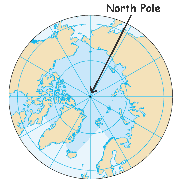 North Pole Location