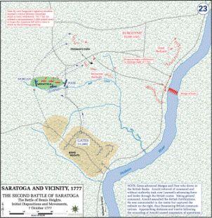 American Revolution: Battles of Saratoga