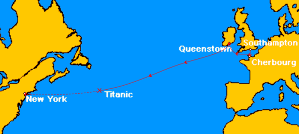 US History: The Titanic for Kids
