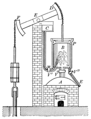 Industrial Revolution: Steam Engine for Kids