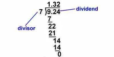 Mathematical definition of dividend.