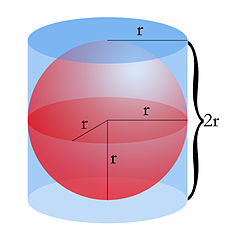 Kids math finding the volume and surface area of a sphere diameter the diameter is a straight line from one point on the surface of the sphere to another that goes through the center of the sphere ccuart Choice Image