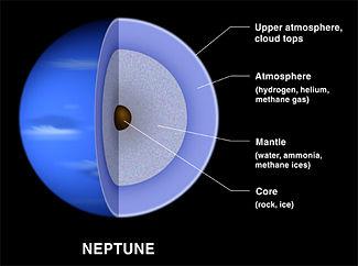 Astronomy For Kids The Planet Neptune