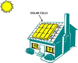 Environment for kids solar energy for What is solar power for kids