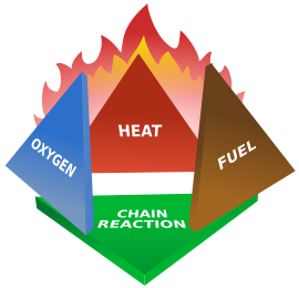 Physics for Kids: Heat Energy