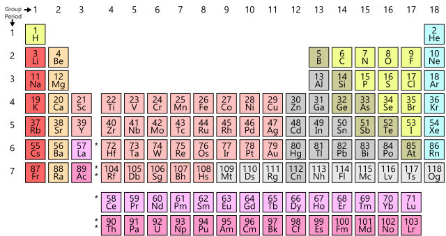 periodic_table_sm scandium dot diagram key wiring diagram and electrical schematic \u2022