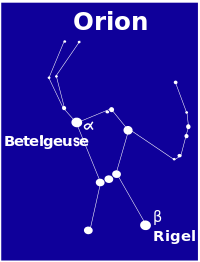 Astronomy for Kids: Constellations