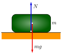weight as a force acting on an object