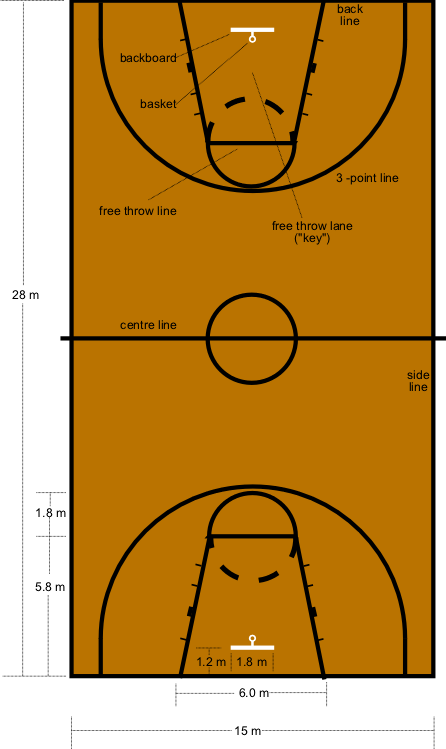 more kids basketball links rules basketball rules referee signals