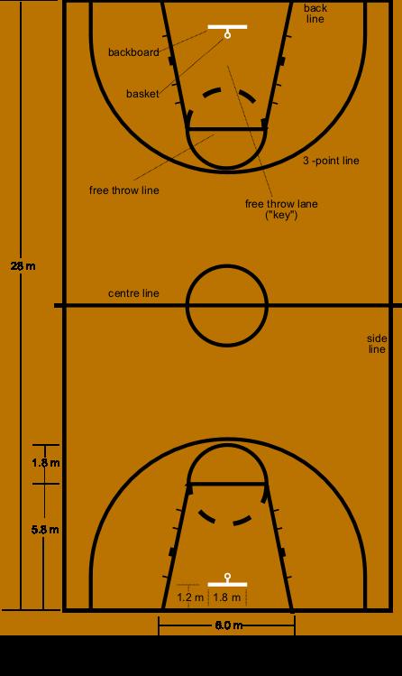 Basket Crout