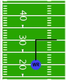 Image result for dig football route
